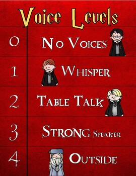 Harry Potter Voice Level Chart