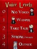 Harry Potter Voice Level Chart