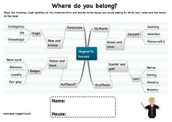 Harry Potter - Where do you belong?
