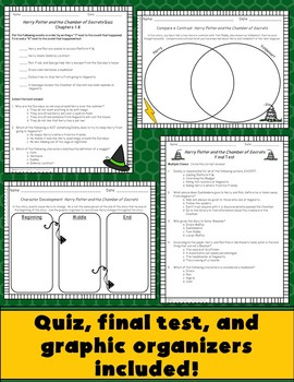 Harry Potter and the Chamber of Secrets {Digital & PDF Included}