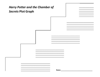 Harry Potter and the Chamber of Secrets Plot Graph - J. K. Rowling