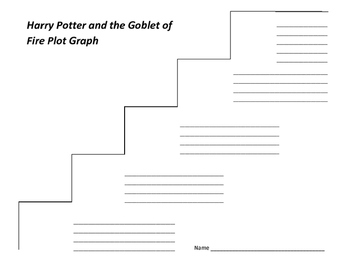 Harry Potter and the Goblet of Fire Plot Graph - J.K.Rowling (#4)