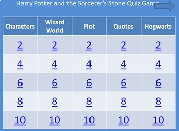 Harry Potter and the Sorcerer's Stone Bundle