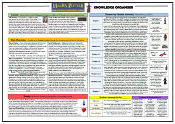 Harry Potter and the Sorcerer's Stone Knowledge Organizer/ Revision Mat!