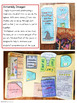 Harry Potter and the Sorcerer's Stone Lapbook for Novel Study