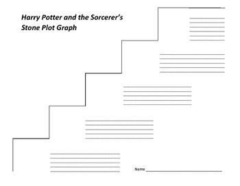 Harry Potter and the Sorcerer's Stone Plot Graph - J.K. Rowling (#1)