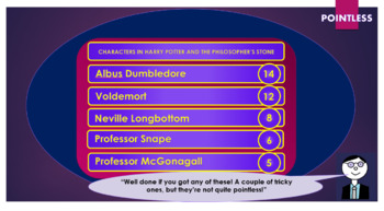 Harry Potter and the Sorcerer's Stone Pointless Game!