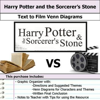 Harry Potter and the Sorcerer's Stone - Text to Film Venn Diagram & Conclusion