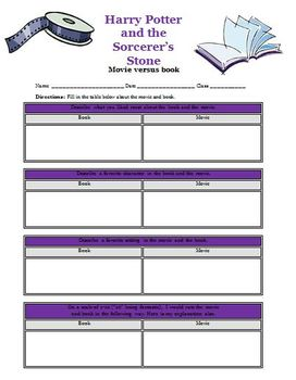 Harry Potter and the Sorcerers Stone Movie vs Book Activity