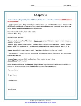Harry Potter and the Sorcerer's Stone Novel Unit Plus Grammar