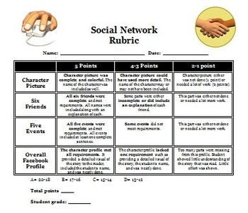 Harry Potter and the Sorcerers Stone Social Network Activity
