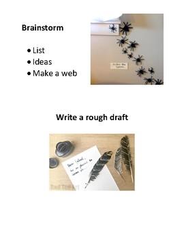 Harry Potter writing process