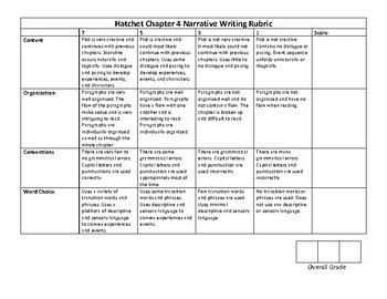 Hatchet - After Chapters 1-3 Narrative Writing Assignment with rubric