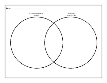 Hatchet Book and Movie Venn Diagram