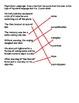 Hatchet: End of Book Test
