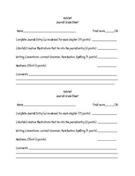 Hatchet Journal Rubric
