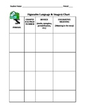Hatchet Lesson 1- Figurative Language and Foreshadowing Charts
