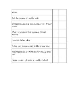 Hatchet Pre-Reading Survey