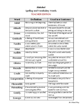 Hatchet- Spelling and Vocabulary Words