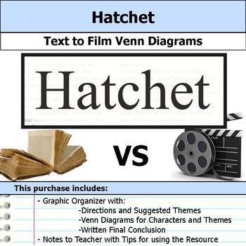 Hatchet - Text to Film Venn Diagram & Written Conclusion