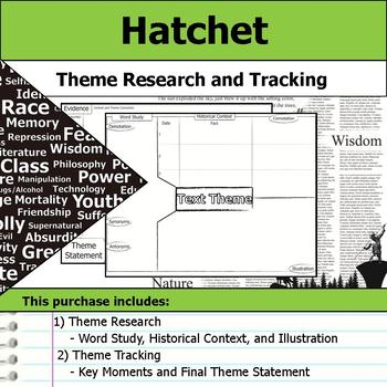 Hatchet - Theme Tracking Notes -  Etymology & Context Research