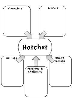 Hatchet ~ Free Activities!
