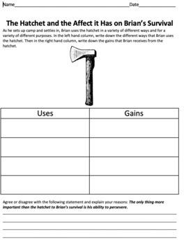 Hatchet Unit: Lessons Plans, Activties, Reflection, Graphic Organizers, etc.