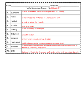 Hatchet- Vocabulary chapters 1-3