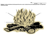 Hatchet:  Ways Brian Tries to Make a Fire  Sequencing Worksheet
