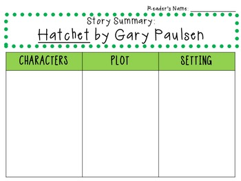 Hatchet by Gary Paulsen: Thinking Strategies for Character, Plot, and Setting