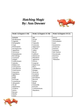 Hatching Magic Spelling Vocabulary Words Activity Handout