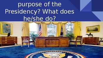 Hats & Powers of the President Interactive PowerPoint
