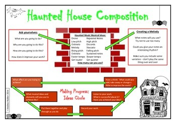 Haunted House Music Composition Placemat