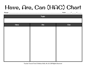 Have, Are, Can (HAC) or Has, Is, Can (HIC) Charts