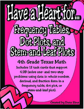 Have a Heart for...Frequency Tables, Dot Plots, and Stem-a