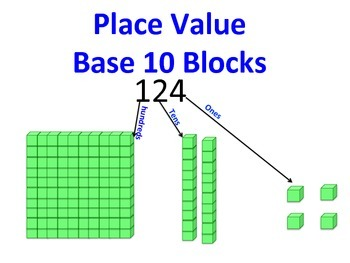 Having Fun with Place Value