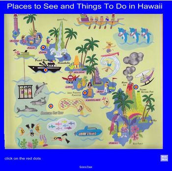 All About Hawaii