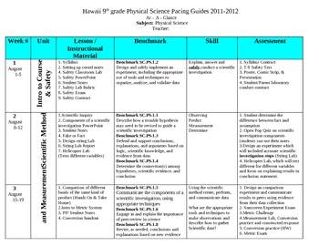Science Pacing Guide Worksheets & Teaching Resources | TpT