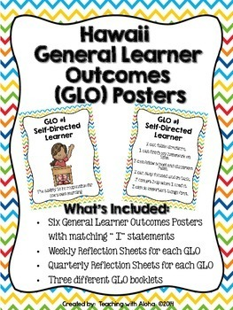 General Learner Outcomes Posters
