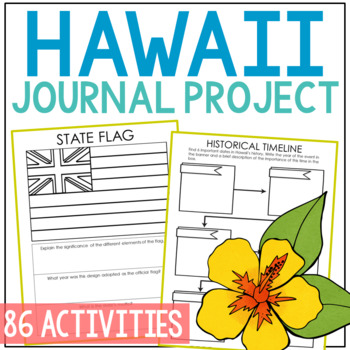 Hawaii History Guided Research Project, Notebook Journal Pages {EDITABLE}