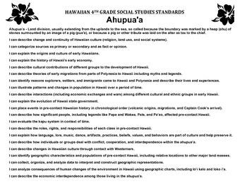 HAWAIIAN 4th GR STANDARDS POSTER S.S. AHUPUA'A (STUDENT FOCUSED)