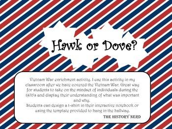 Hawk or Dove