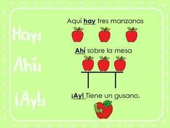 Hay, Ahí, Ay