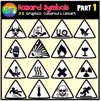 Hazard Symbols Clipart (Part 1)
