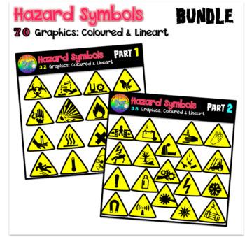 Hazard Symbols Clipart Part 2