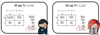 Math Misconceptions: Correcting Multiplication Mistakes
