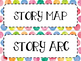 Focus Wall Headers for Writing: Story Map / Story Grammar