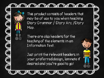 Focus Wall Headers for Writing: Story Map / Story Grammar / Information Text