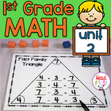 Addition and Subtraction Fact Families Doubles Facts 1st Grade Math Worksheets