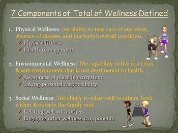 Health and Wellness- PowerPoint Presentation